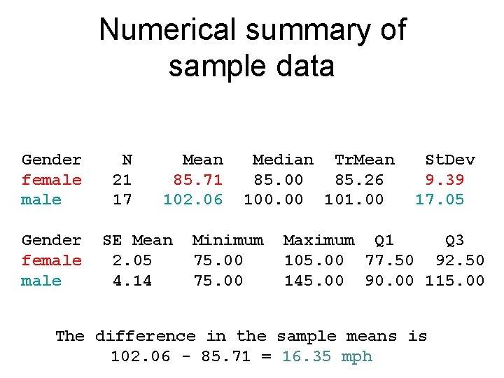 Numerical summary of sample data Gender female N 21 17 Mean 85. 71 102.
