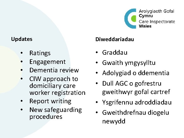 Updates Ratings Engagement Dementia review CIW approach to domiciliary care worker registration • Report