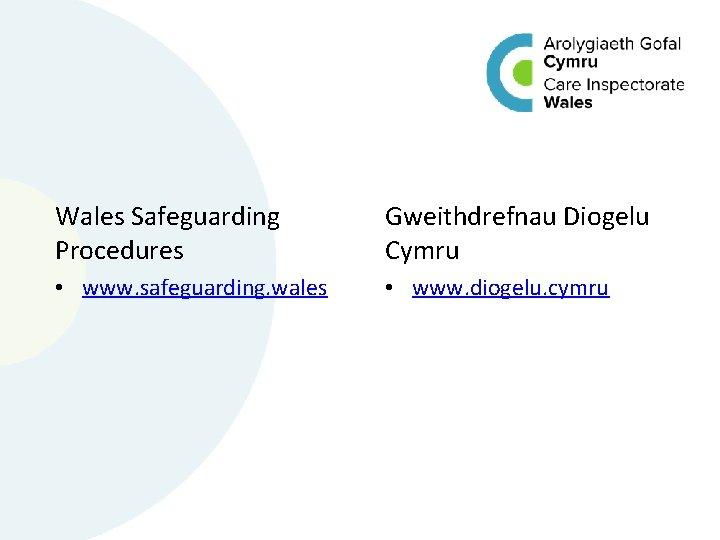 Wales Safeguarding Procedures Gweithdrefnau Diogelu Cymru • www. safeguarding. wales • www. diogelu. cymru