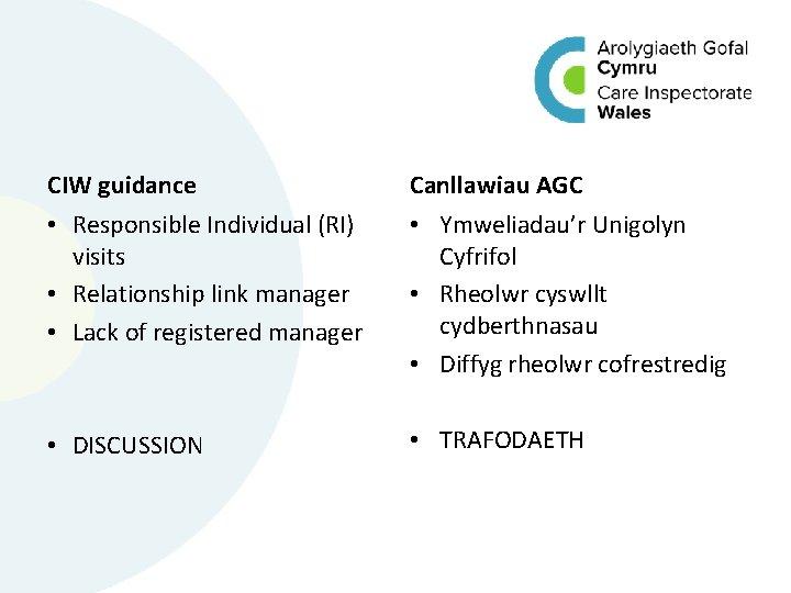 CIW guidance Canllawiau AGC • Responsible Individual (RI) visits • Relationship link manager •