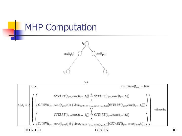 MHP Computation 3/10/2021 LCPC'05 10