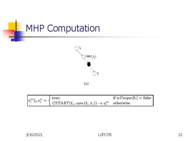 MHP Computation 3/10/2021 LCPC'05 12