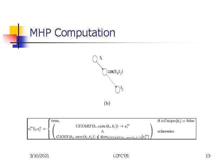 MHP Computation 3/10/2021 LCPC'05 13