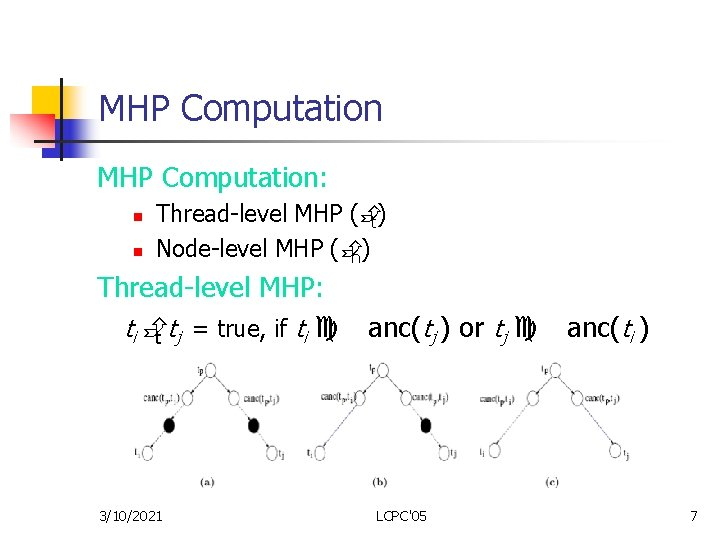 MHP Computation: n n Thread-level MHP (È t) Node-level MHP (È n) Thread-level MHP:
