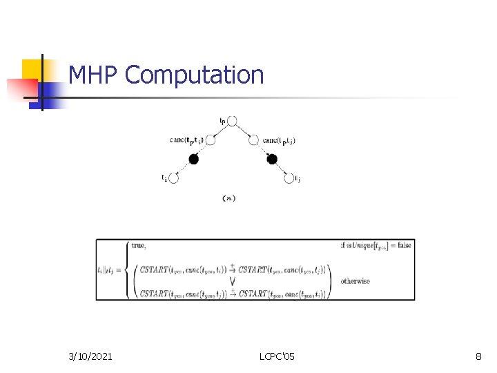 MHP Computation 3/10/2021 LCPC'05 8