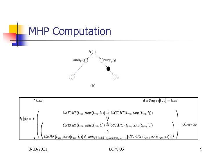 MHP Computation 3/10/2021 LCPC'05 9