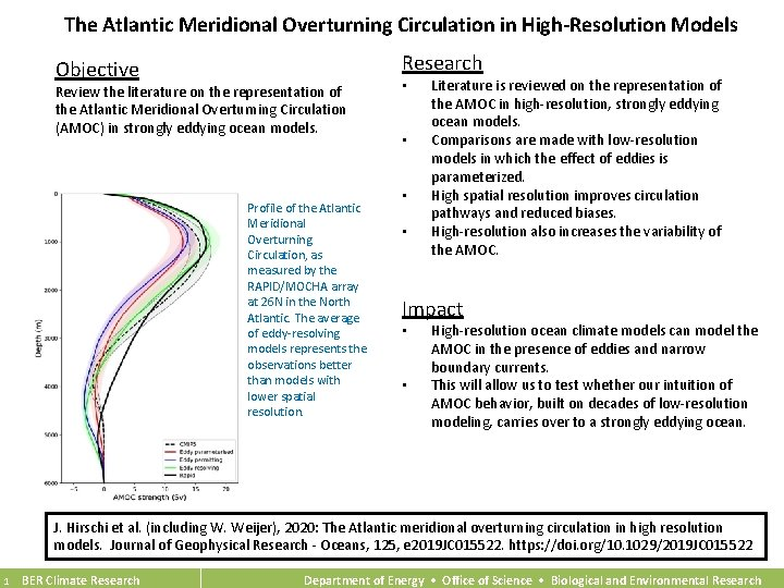 The Atlantic Meridional Overturning Circulation in High-Resolution Models Research Objective Review the literature on