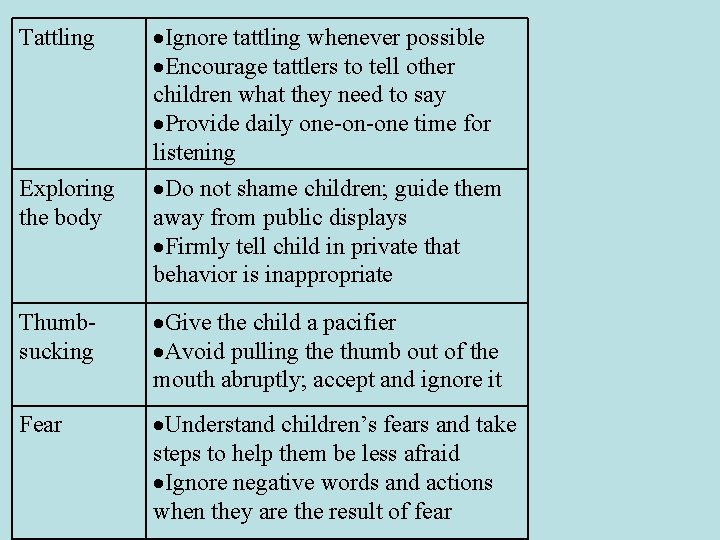 Tattling Exploring the body Ignore tattling whenever possible Encourage tattlers to tell other children
