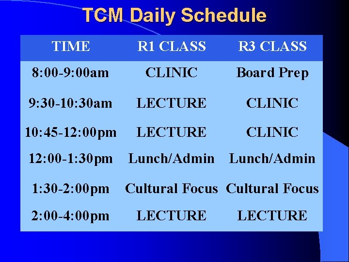 TCM Daily Schedule TIME R 1 CLASS R 3 CLASS 8: 00 -9: 00