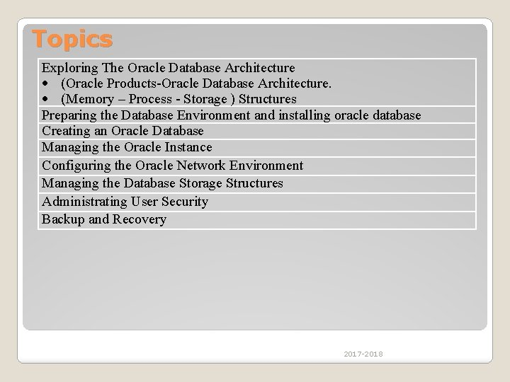 Topics Exploring The Oracle Database Architecture (Oracle Products-Oracle Database Architecture. (Memory – Process -