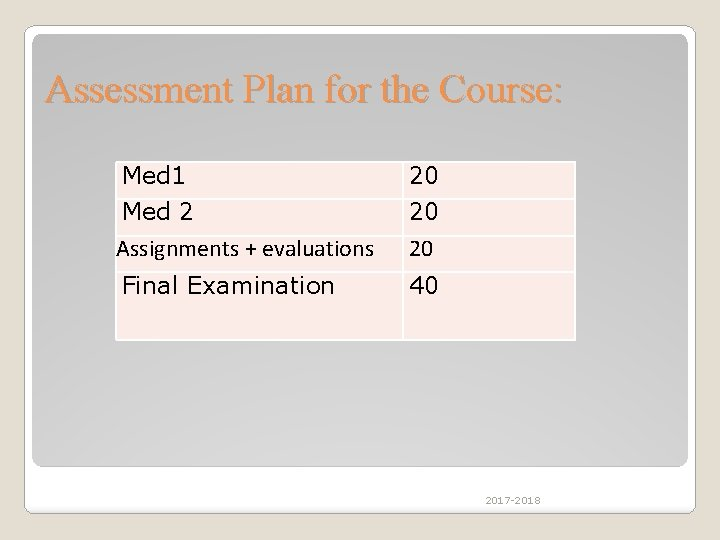 Assessment Plan for the Course: Med 1 20 Med 2 Assignments + evaluations 20