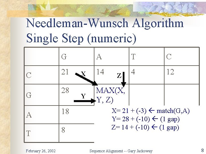 Needleman-Wunsch Algorithm Single Step (numeric) G C G 21 28 A 18 T 8