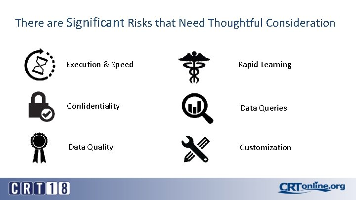 There are Significant Risks that Need Thoughtful Consideration Execution & Speed Rapid Learning Confidentiality