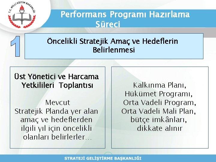Performans Programı Hazırlama Süreci Öncelikli Stratejik Amaç ve Hedeflerin Belirlenmesi Üst Yönetici ve Harcama