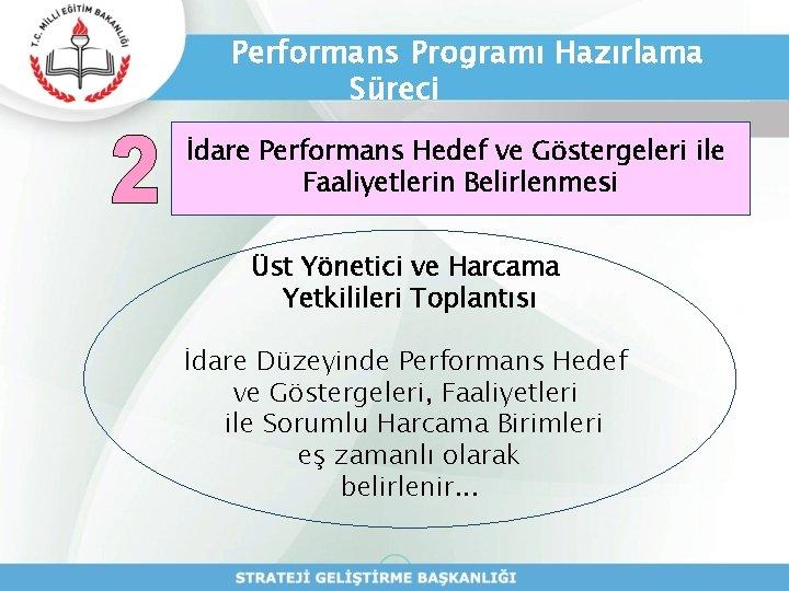 Performans Programı Hazırlama Süreci İdare Performans Hedef ve Göstergeleri ile Faaliyetlerin Belirlenmesi Üst Yönetici