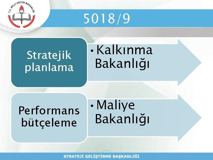 5018/9 Stratejik planlama • Kalkınma Bakanlığı • Maliye Performans Bakanlığı bütçeleme