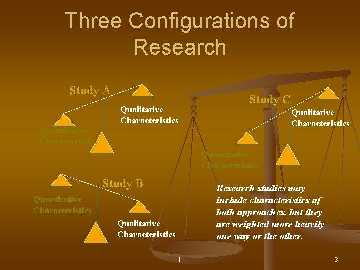 Three Configurations of Research Study A Study C Qualitative Characteristics Quantitative Characteristics Study B