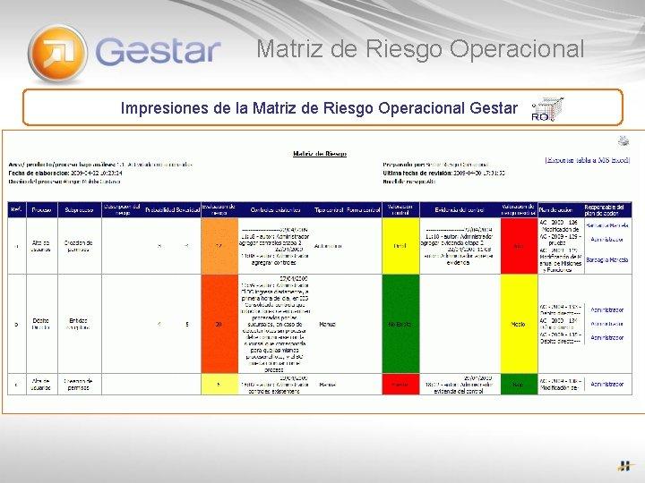 Matriz de Riesgo Operacional Impresiones de la Matriz de Riesgo Operacional Gestar