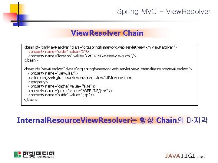 "Spring MVC - View. Resolver Chain <bean id=""xml. View. Resolver"" class=""org. springframework. web. servlet."