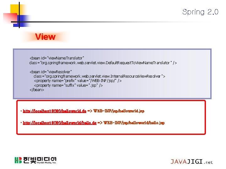 "Spring 2. 0 View <bean id=""view. Name. Translator"" class=""org. springframework. web. servlet. view. Default."