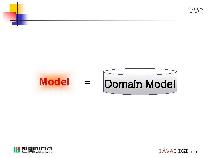 MVC Model = Domain Model