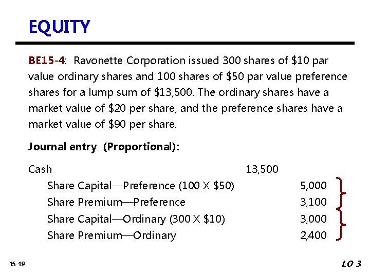 EQUITY BE 15 -4: Ravonette Corporation issued 300 shares of $10 par value ordinary