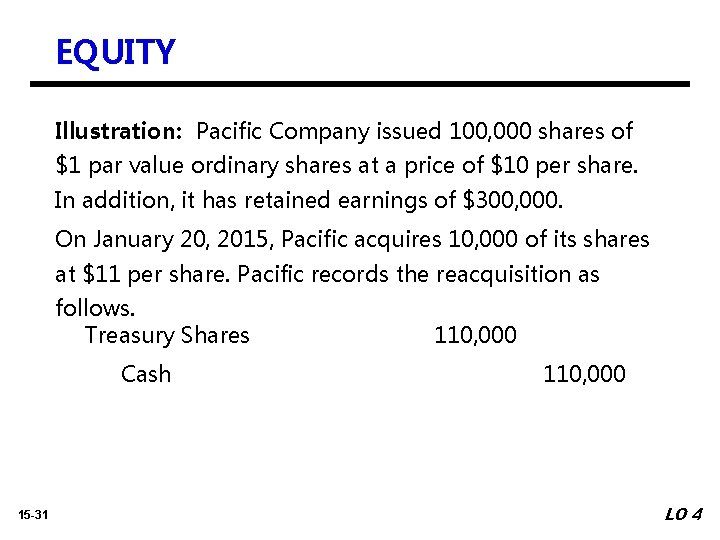 EQUITY Illustration: Pacific Company issued 100, 000 shares of $1 par value ordinary shares