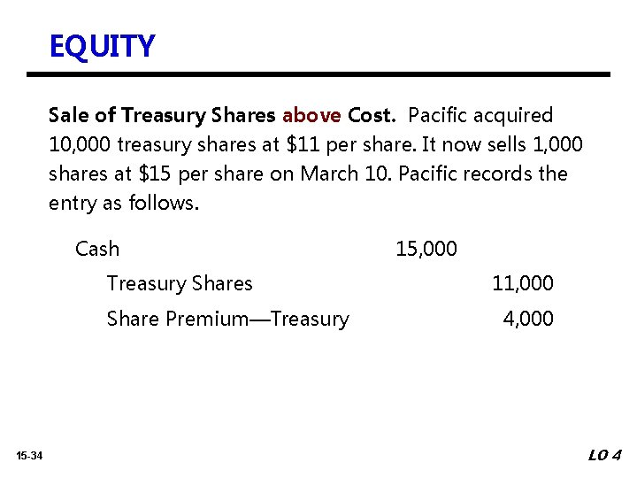 EQUITY Sale of Treasury Shares above Cost. Pacific acquired 10, 000 treasury shares at