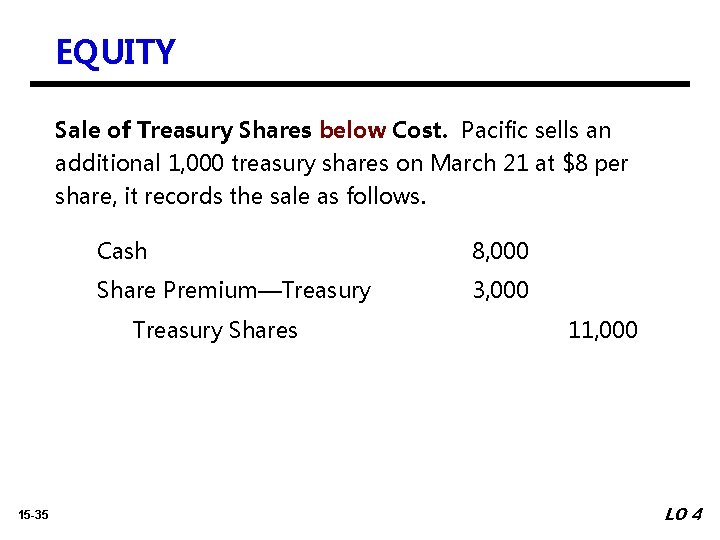 EQUITY Sale of Treasury Shares below Cost. Pacific sells an additional 1, 000 treasury