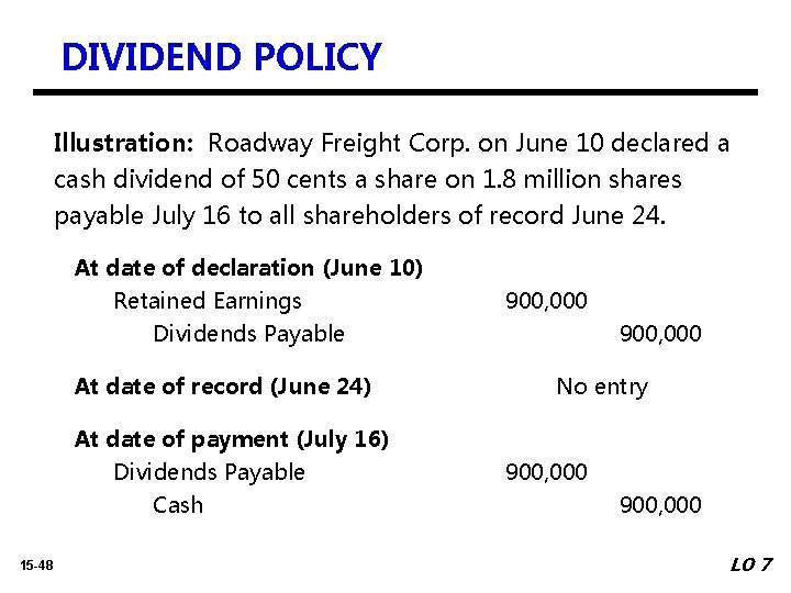 DIVIDEND POLICY Illustration: Roadway Freight Corp. on June 10 declared a cash dividend of