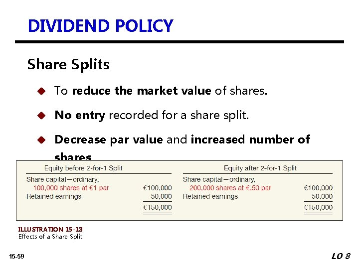 DIVIDEND POLICY Share Splits u To reduce the market value of shares. u No
