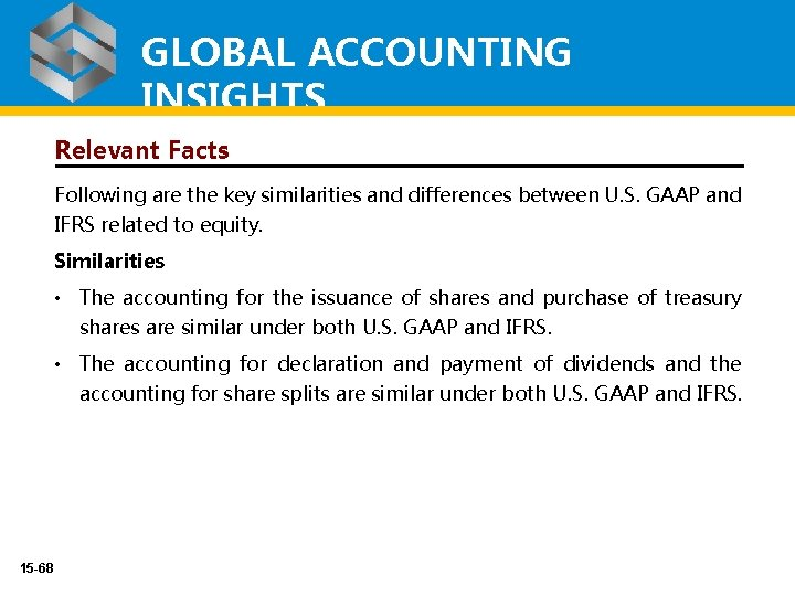 GLOBAL ACCOUNTING INSIGHTS Relevant Facts Following are the key similarities and differences between U.