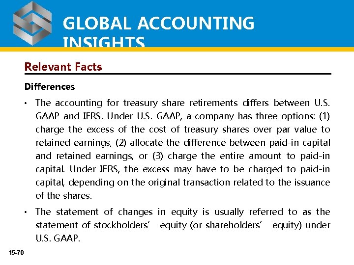 GLOBAL ACCOUNTING INSIGHTS Relevant Facts Differences • The accounting for treasury share retirements differs