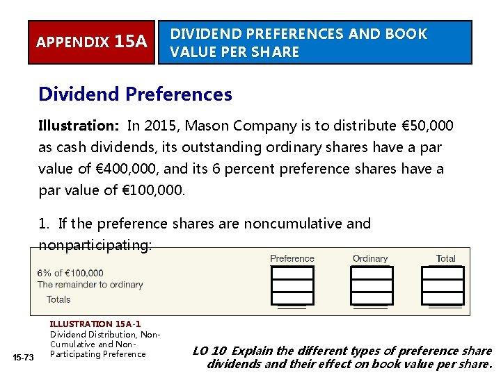 APPENDIX 15 A DIVIDEND PREFERENCES AND BOOK VALUE PER SHARE Dividend Preferences Illustration: In
