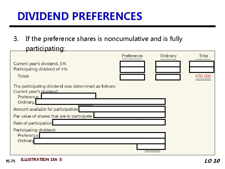 DIVIDEND PREFERENCES 3. If the preference shares is noncumulative and is fully participating: 15