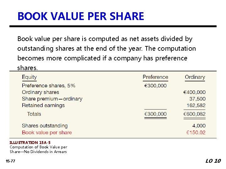 BOOK VALUE PER SHARE Book value per share is computed as net assets divided