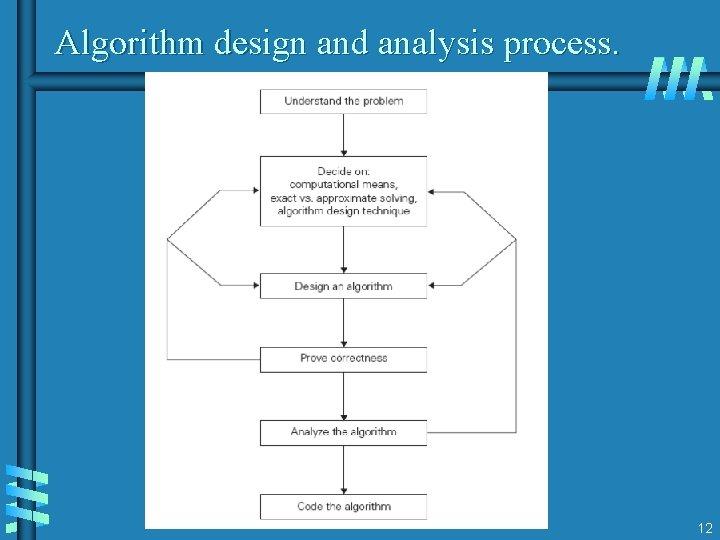 Algorithm design and analysis process. 12