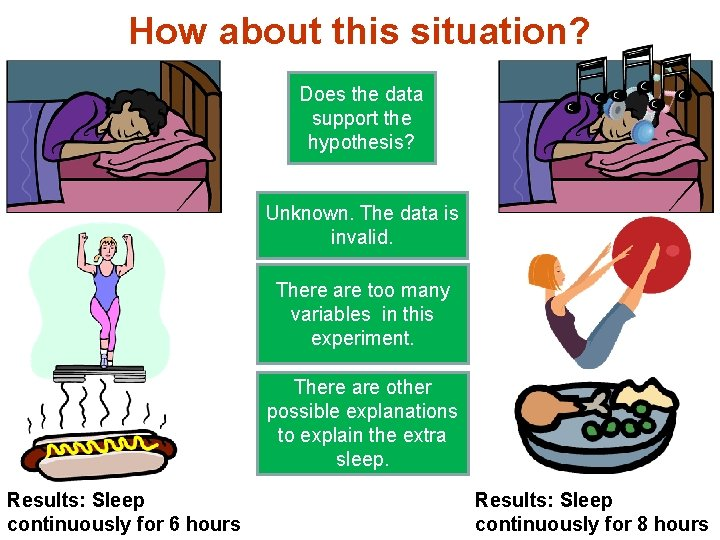 How about this situation? Does the data support the hypothesis? Unknown. The data is