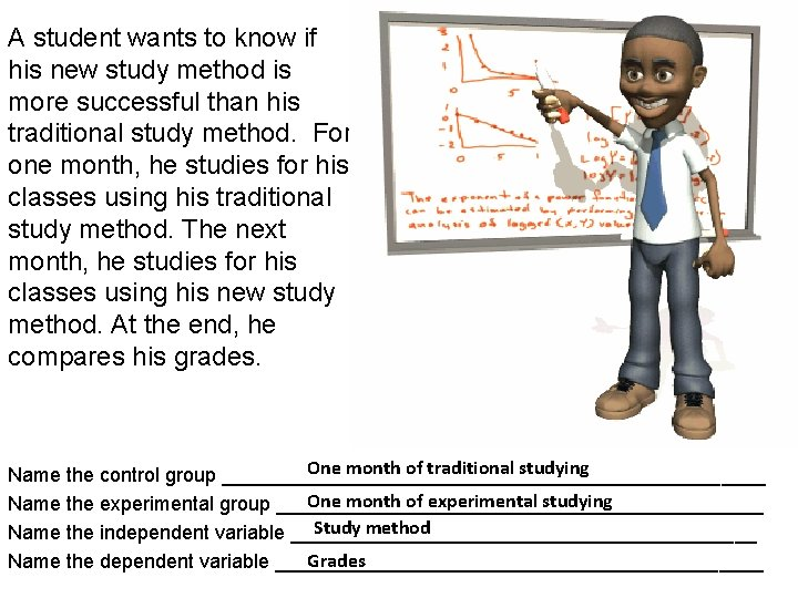A student wants to know if his new study method is more successful than