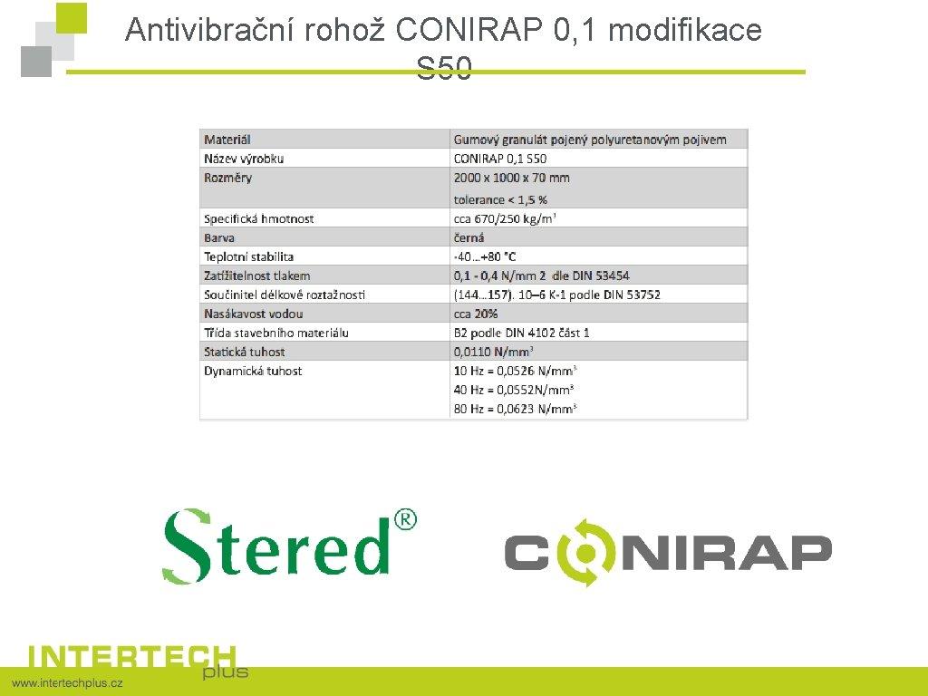 Antivibrační rohož CONIRAP 0, 1 modifikace S 50