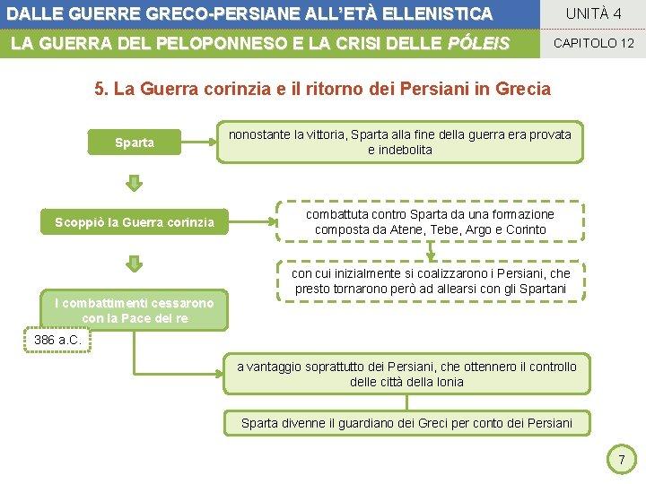 DALLE GUERRE GRECO-PERSIANE ALL'ETÀ ELLENISTICA LA GUERRA DEL PELOPONNESO E LA CRISI DELLE PÓLEIS