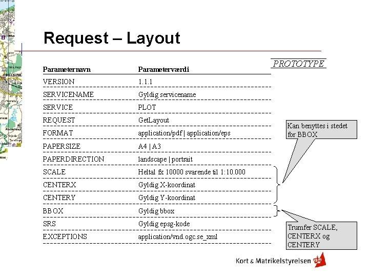 Request – Layout Parameternavn Parameterværdi VERSION 1. 1. 1 SERVICENAME Gyldig servicename SERVICE PLOT