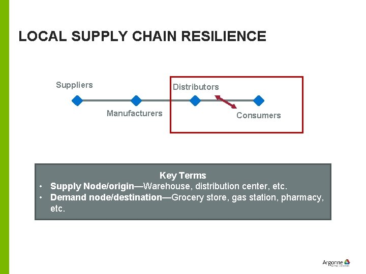 LOCAL SUPPLY CHAIN RESILIENCE Suppliers Distributors Manufacturers Consumers Key Terms • Supply Node/origin—Warehouse, distribution