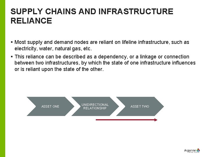 SUPPLY CHAINS AND INFRASTRUCTURE RELIANCE § Most supply and demand nodes are reliant on