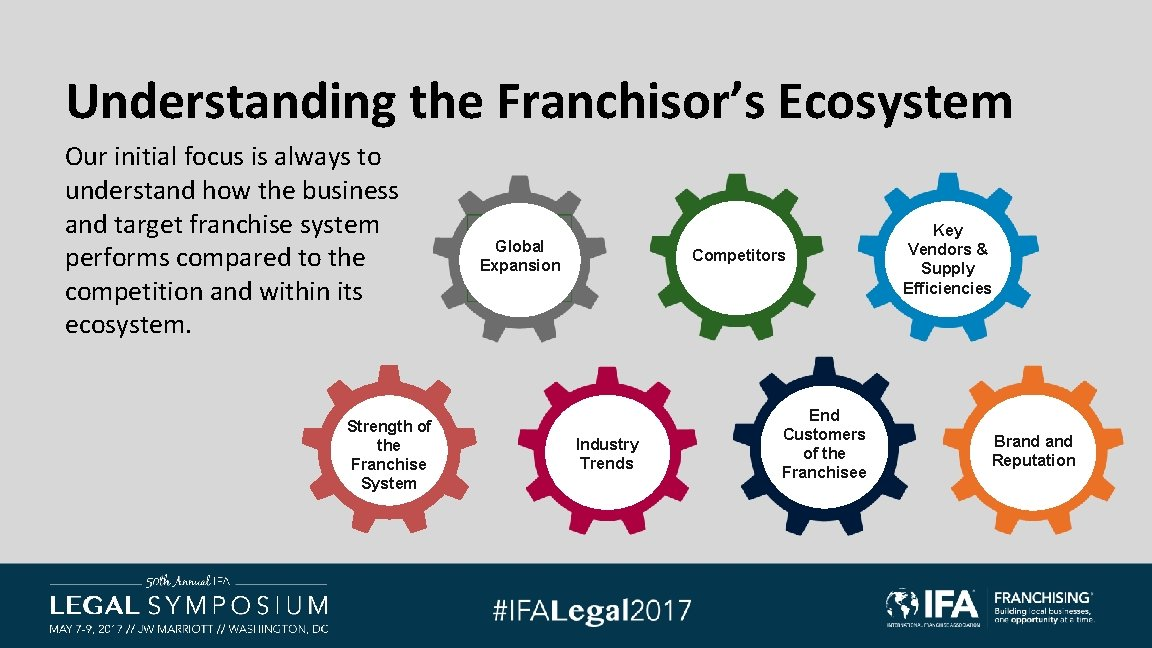 Understanding the Franchisor's Ecosystem Our initial focus is always to understand how the business