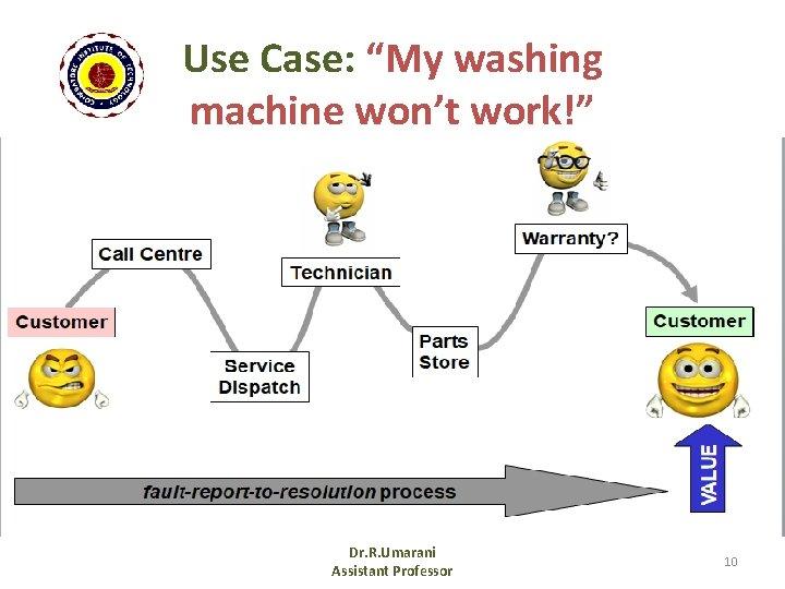 """Use Case: """"My washing machine won't work!"""" Dr. R. Umarani Assistant Professor 10"""