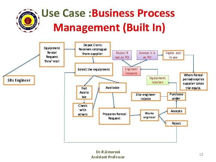 Use Case : Business Process Management (Built In) Equipment Rental Request Thro' mail Depot