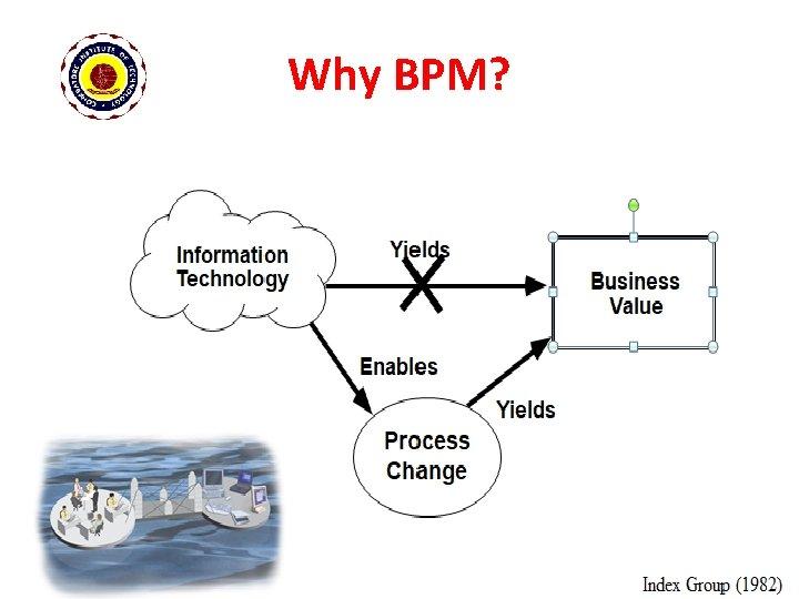 Why BPM? Dr. R. Umarani Assistant Professor 18