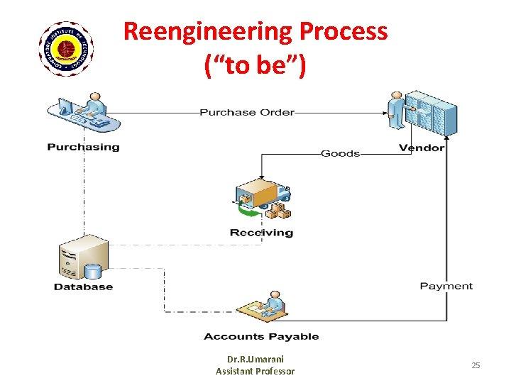 "Reengineering Process (""to be"") Dr. R. Umarani Assistant Professor 25"