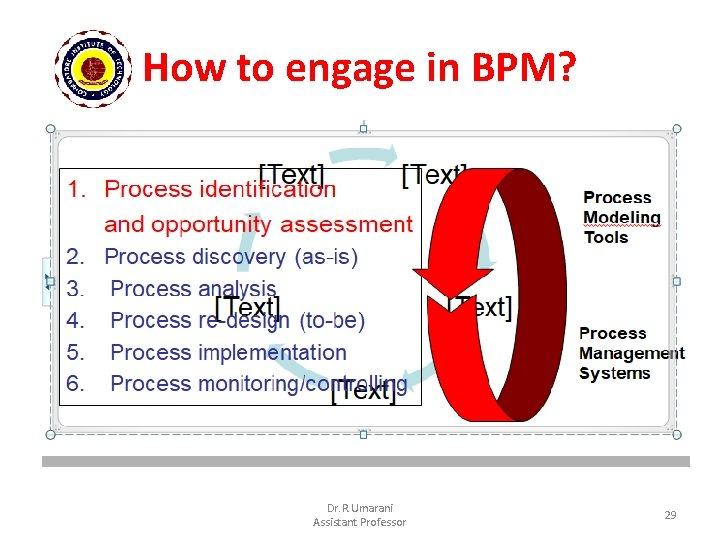 How to engage in BPM? Dr. R. Umarani Assistant Professor 29